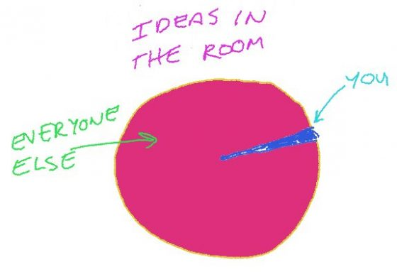 ideas in the room