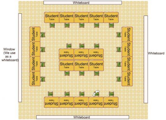 Classroom setup term 3.PNG